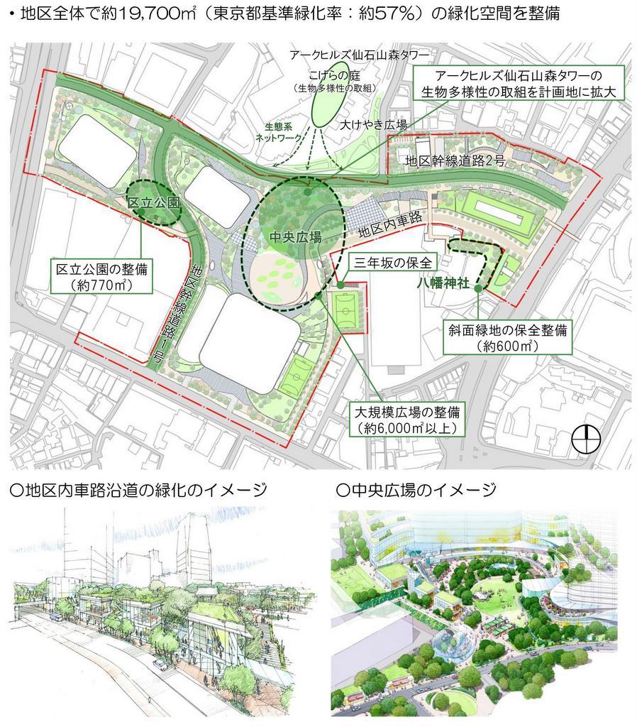 緑化空間の整備予定を示す配置図
